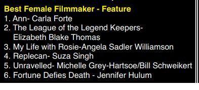 Best femal filmmaker Nomination AOF.JPG