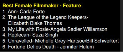 Best femal filmmaker Nomination AOF.JPG