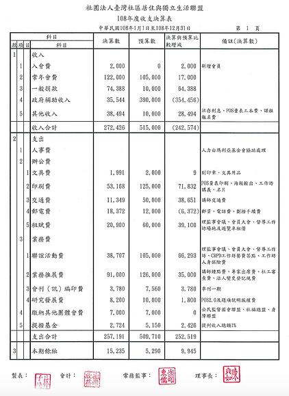 2019收支決算表.png