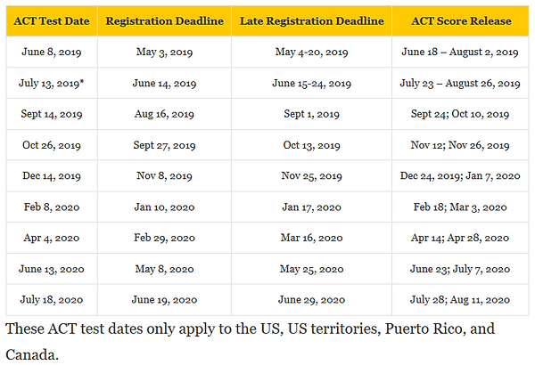ACT Test Dates for the 2019-2020 School