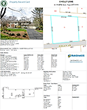 Dynamic Online Property Cards by MainStreetGIS, updated daily.