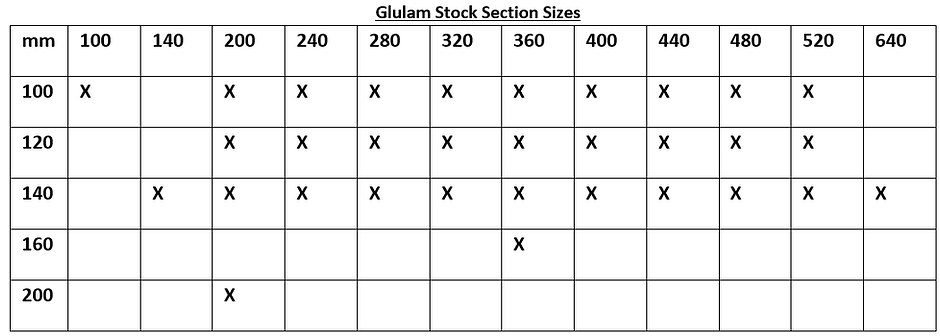 2020 Stock Sizes.PNG