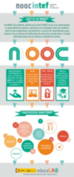 infografia_nooc_intef.png