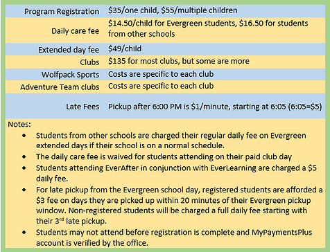 2021-2022 rates.PNG