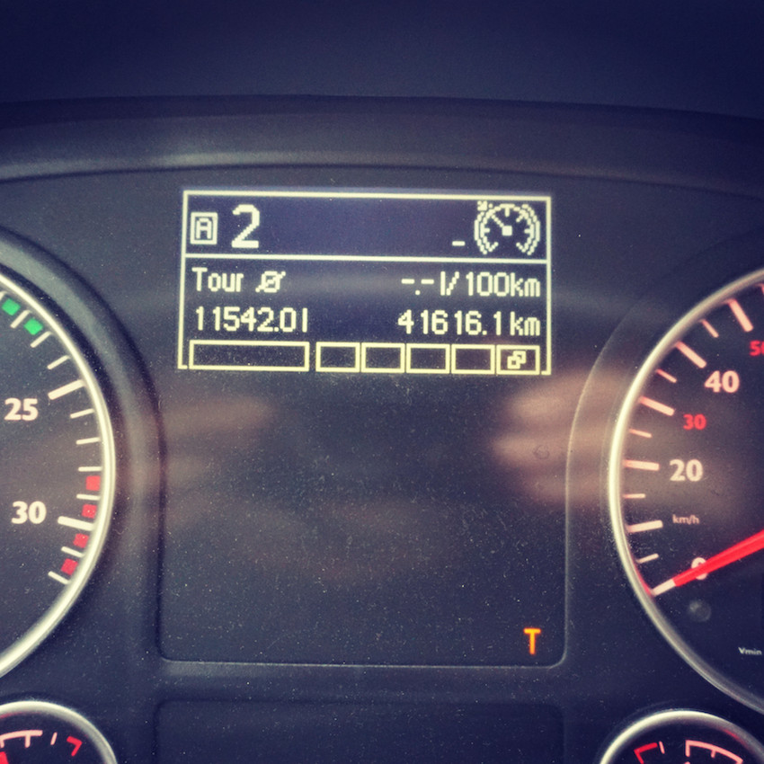 41.616 km lang war unsere Reise
