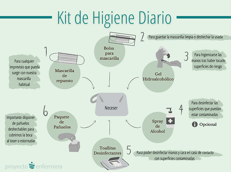 Imagen Kit Diario con logo.png