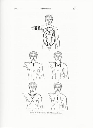 Nlaka'pamux Body Tattoos