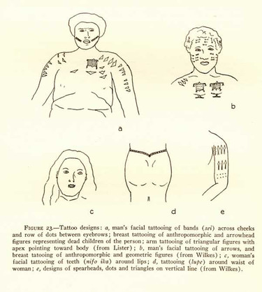Tattooing of the Tokleau Islands