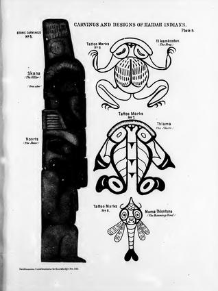Haida Hummingbird, Skate and Frog Tattoo Designs