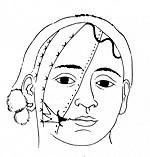 Indian Face Tattoos