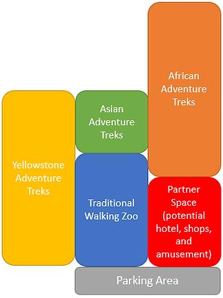 AdventureTrekBubbleDiagram.PNG