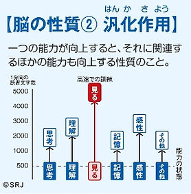 obj_sokudoku5.jpg
