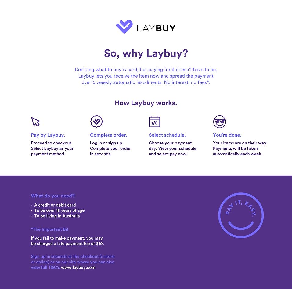 How Laybuy Works? Urban Green Farms