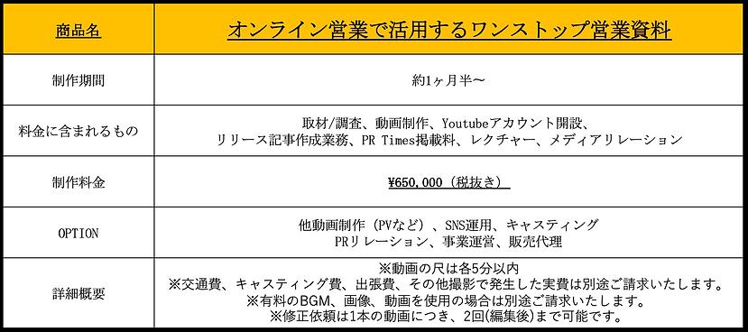 スクリーンショット 2021-05-28 15.53.37.png