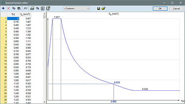 se1-custom-design-spectrum.jpg