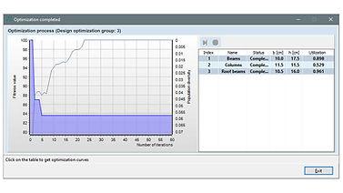 td9-pso-partical-swarm-optimization.jpg