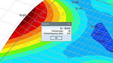 ffa-nodal-results.jpg