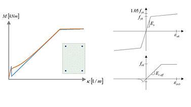 rc2-nonlinear-deflection.jpg