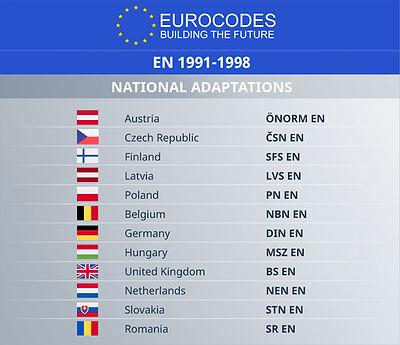 AxisVM_Eurocodes_ENG_836x722.jpg