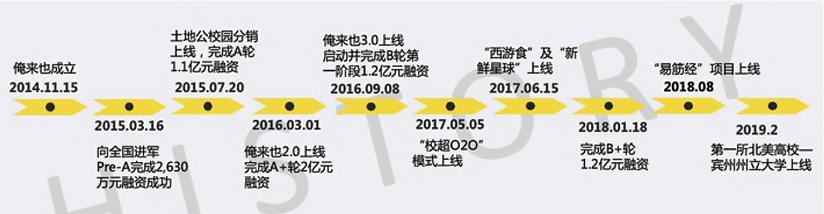WeChat Screenshot_20190926193542.png