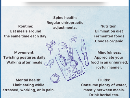 Does your spine health effect your digestion?