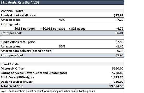 Profit Per Book final.png