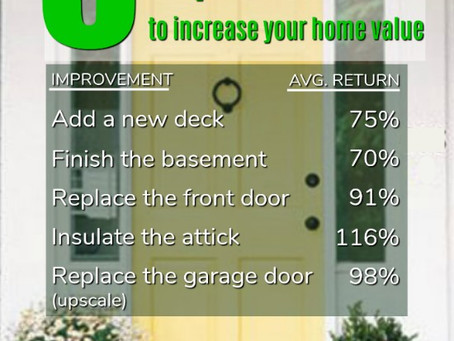Which Home Improvements Pay Off?