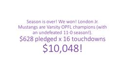 Season is over! We won! London