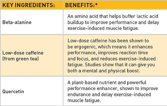 Energize ingredients.jpg