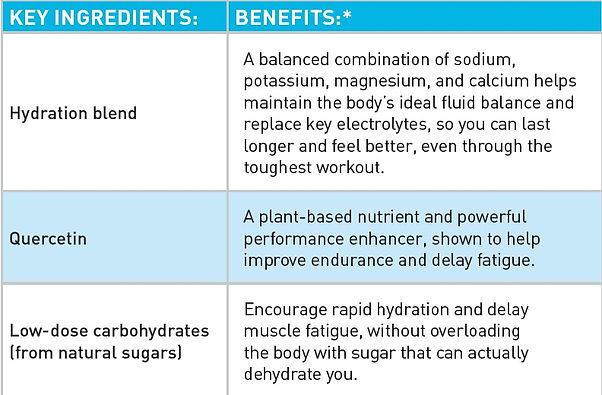hydrate ingredients.jpg
