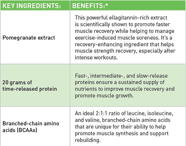 recover ingredients.jpg