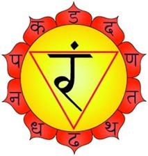 Значение 3 третьей чакры манипуры функции, задачи, суть, смысл, символика,