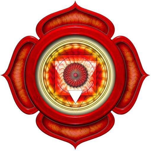 Что дает муладхара, как влияет на побуждение и мотивацию человека. За что отвечает первая чакра. Как влияет первая чакра на жизнь человека.