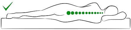 Целитель Гордей: Диагностика позвоночника. Исцеление позвоночника на любом расстоянии. Биоэнергетическое лечение позвоночника, дистанционно.