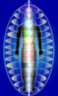 Биополе и чакры. Диагностика биополя, экстрасенсорная диагностика биополе. Как определить дыры в биополе. Деформации в биополе, деформация биополя. Биополе человека. Биополе здорового человека. Здоровое биополе. Признаки повреждения биополе. Биополе больного. Биополе больного человека.