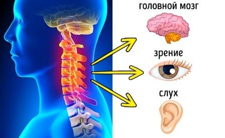 Быстрое снятие боли в спине (позвоночнике), лечении невралгии, коррекция позвоночника, исцеление