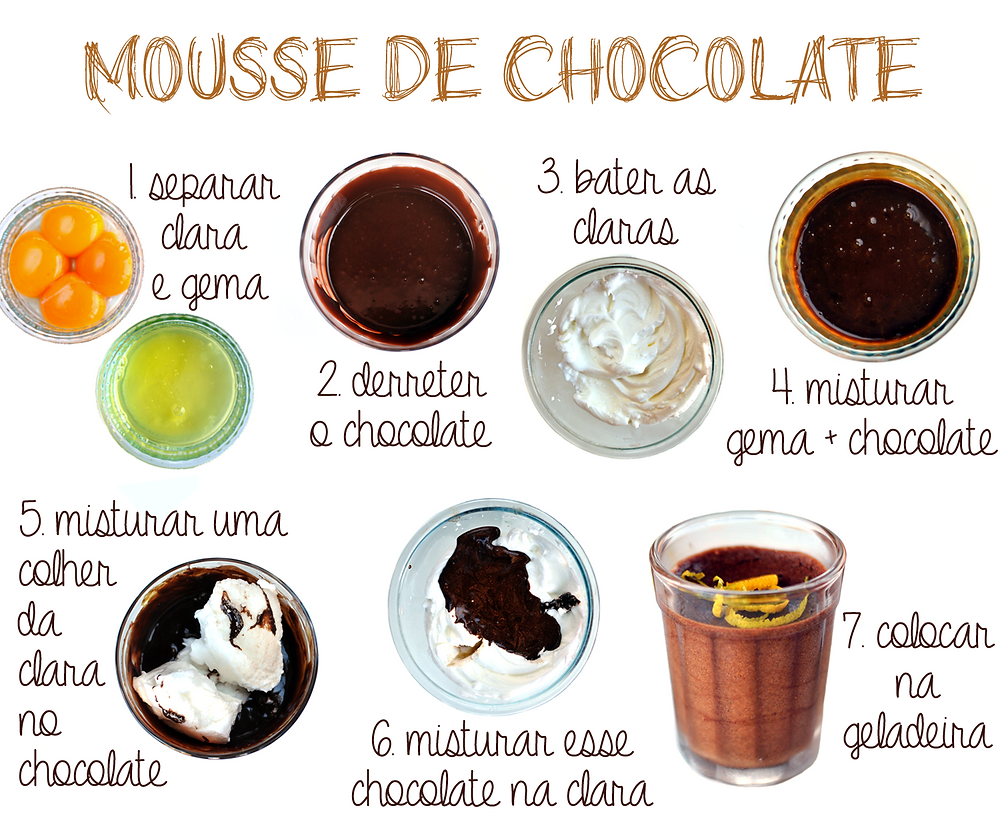 passo a passo mousse de chocolate cumbuquinhas