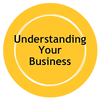 1 Understanding Your Business.png