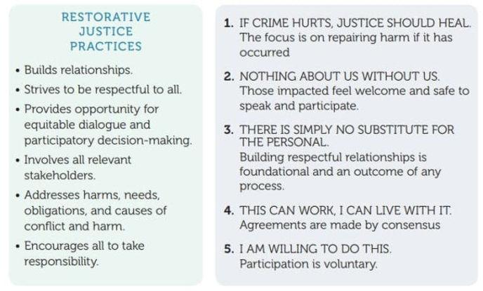 Restorative-Justice-in-Schools-OUSD-Guid