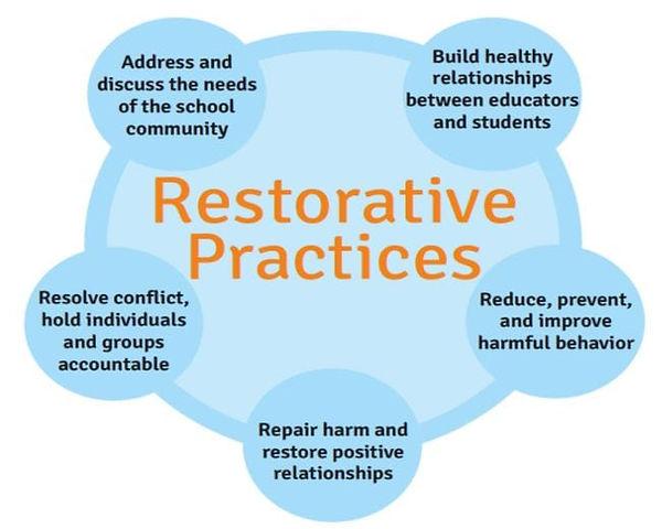 Restorative-Justice-in-Schools-Orange-Co