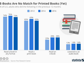 eBook or Not eBook? That is the Question