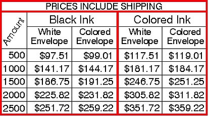 Price Chart for wix tithe envelops..jpg