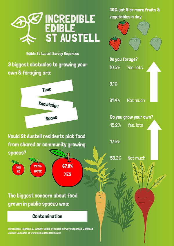 EStA Infographic.jpg