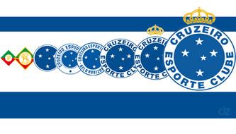 Nasce o Cruzeiro Esporte Clube