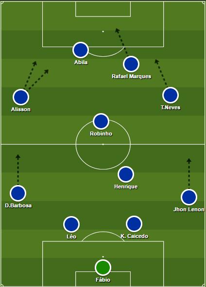 Cruzeiro após as substituições