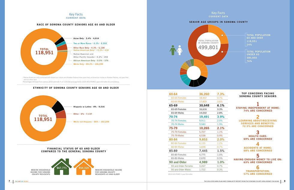 AAA_Infographics_v1.jpg