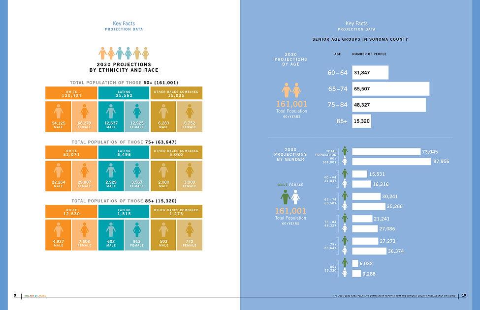 AAA_Infographics_v2.jpg