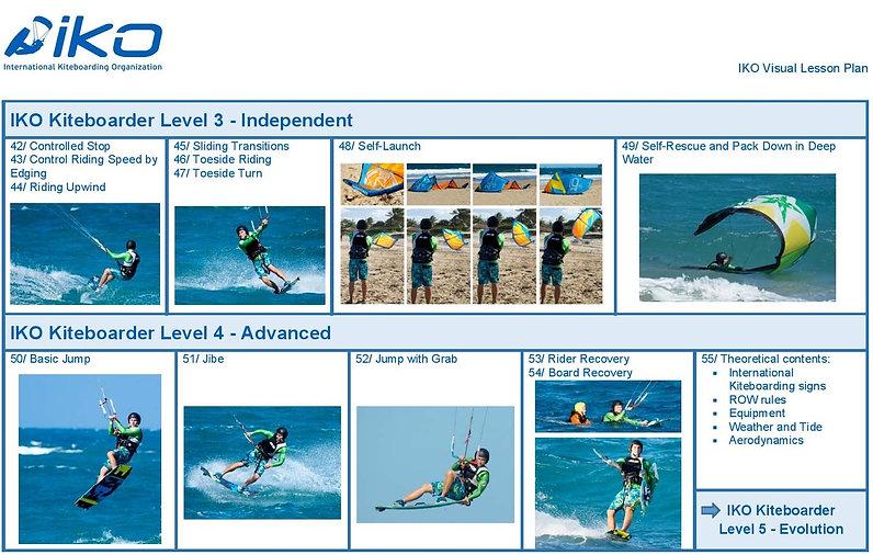 complete_visual_lesson_plan_level1-4_v1.