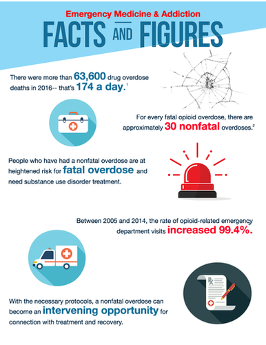 facts and figures oud and aoo_Page_1.png