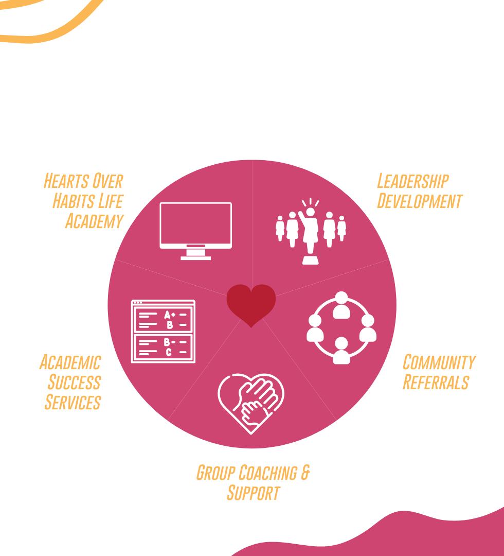 HOH Programs & Initiatives (1).png